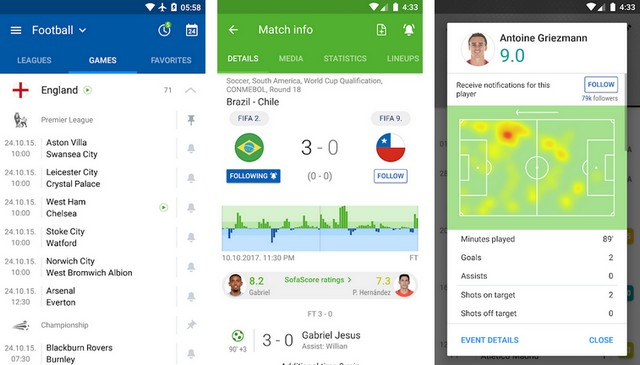 SofaScore - Best European Football App