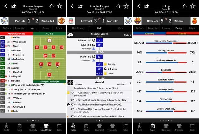 TLS Soccer Scores