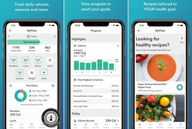 MyPlate Calorie