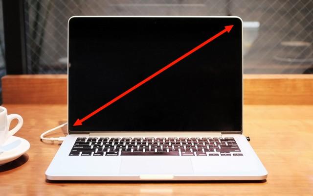 Best best Laptop screen size